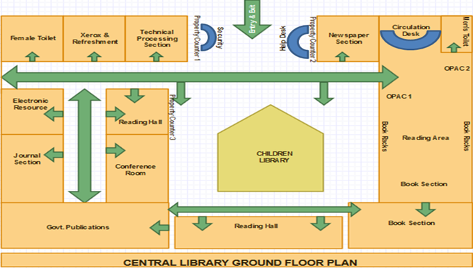 Excellent Library Floor Plan Layout Home Interior And Landscaping Mentranervesignezvosmurscom